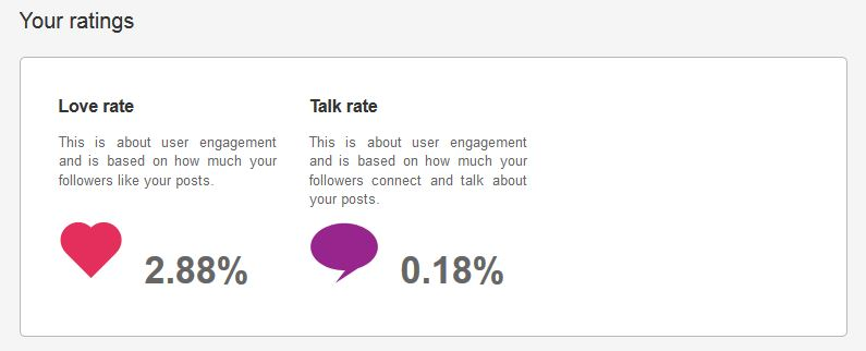 INK361 love and talk rate instagram analytics