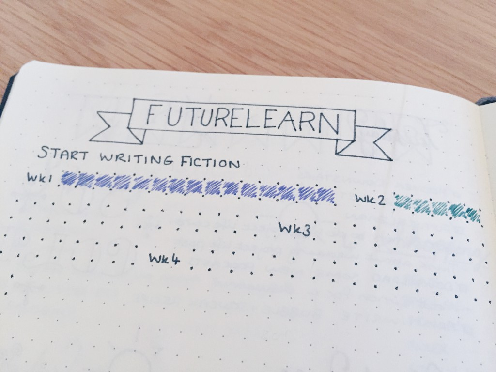 Tracking Futurelearn in my Bullet Journal