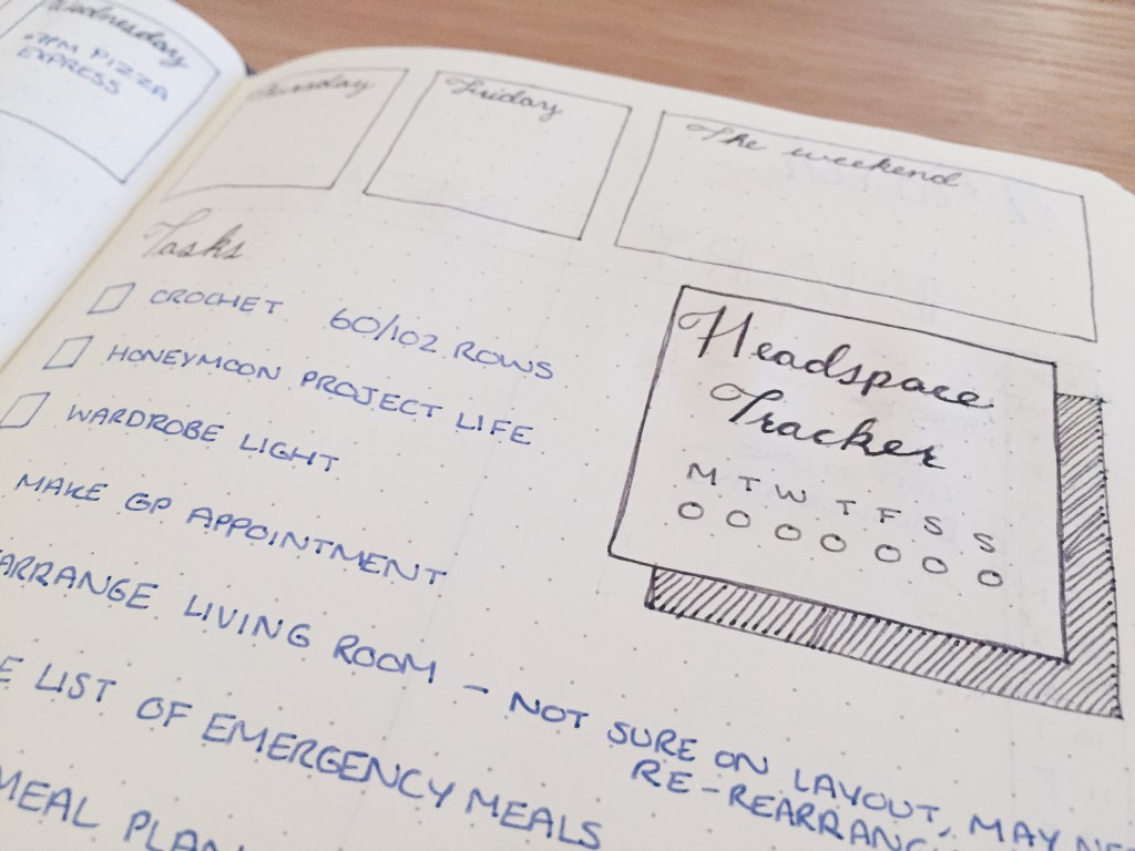 Bullet Journal Headspace tracker