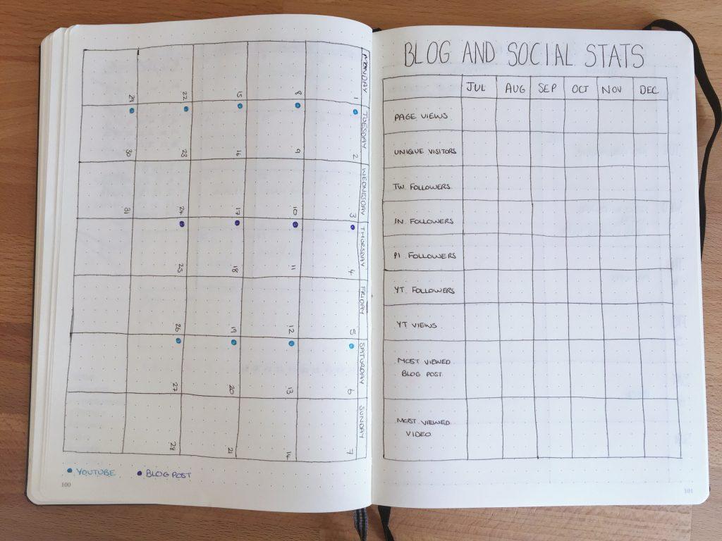 bullet journal social media stats