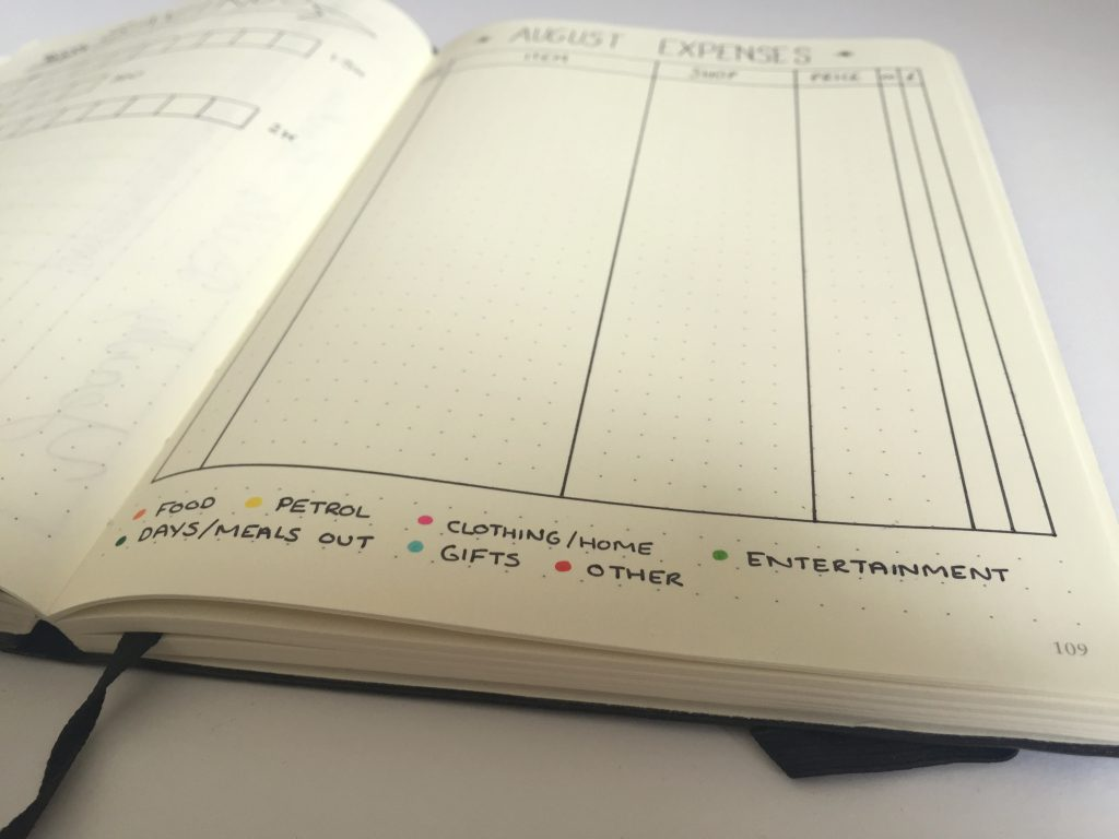 bullet journal budgeting expenses categories