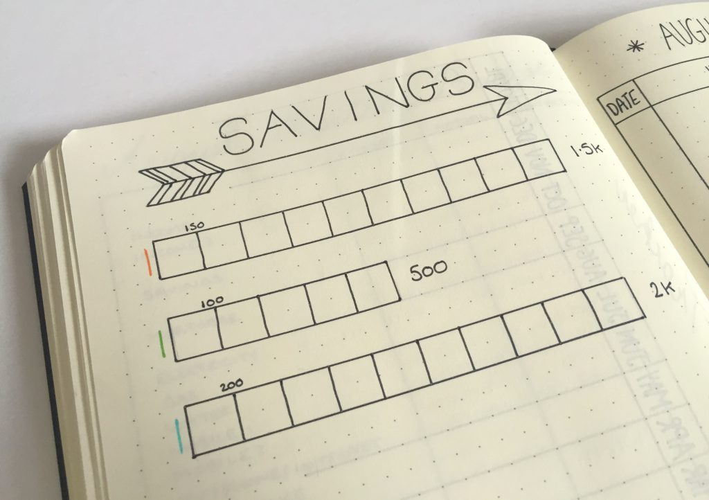 bullet journal budgeting savings tracker