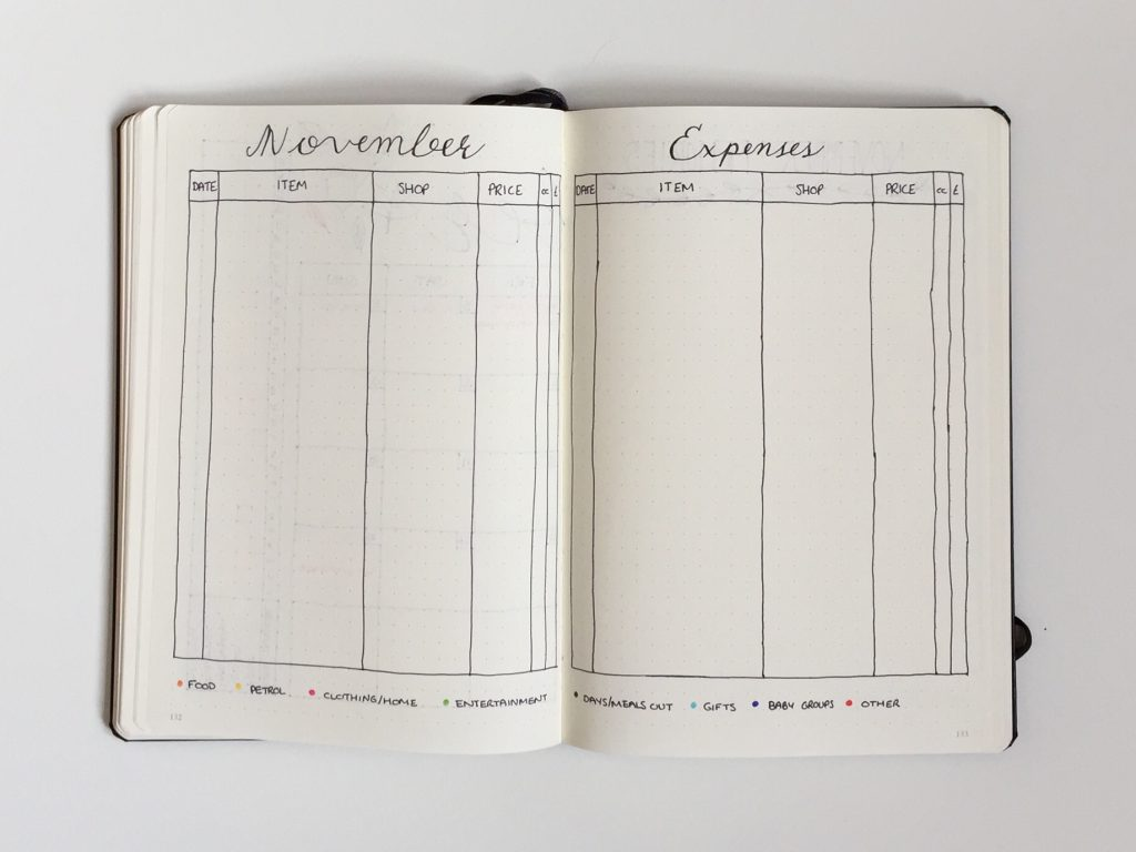november expenses tracker bullet journal